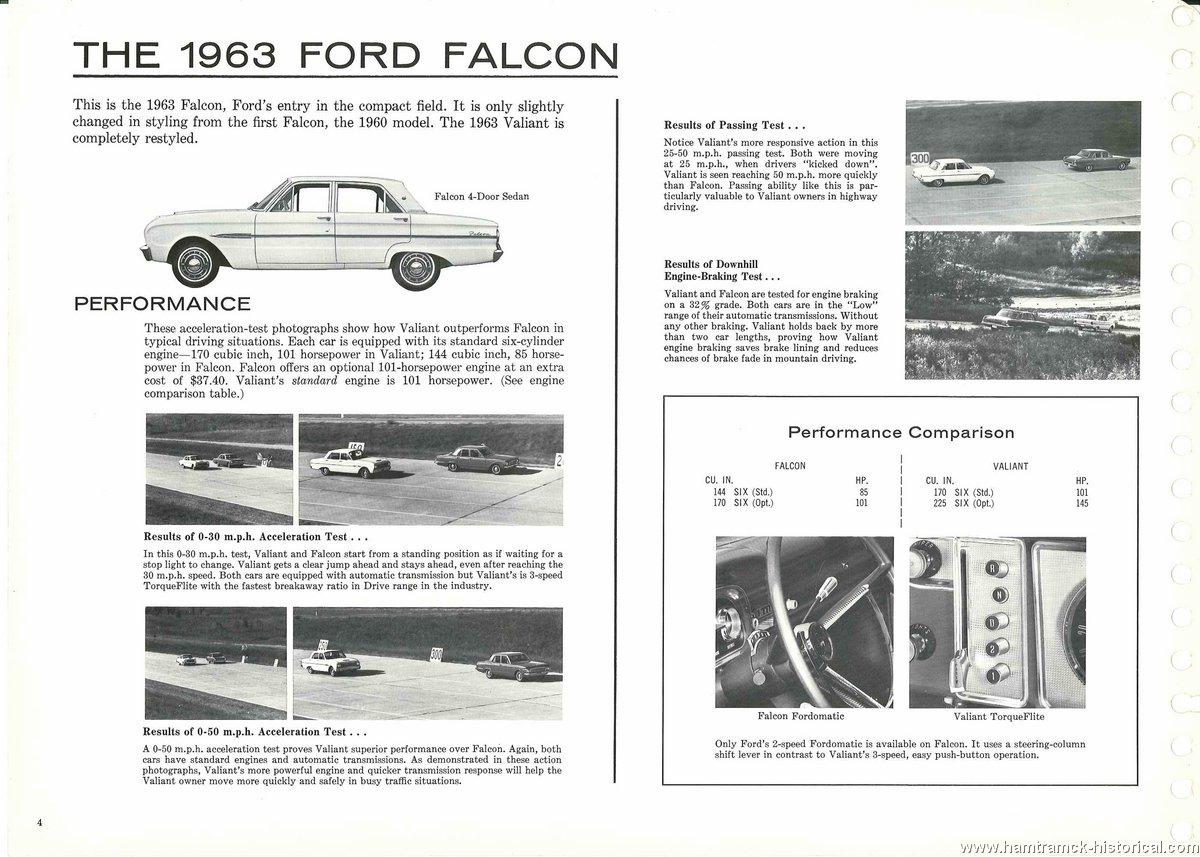 1963 Comparison Guide