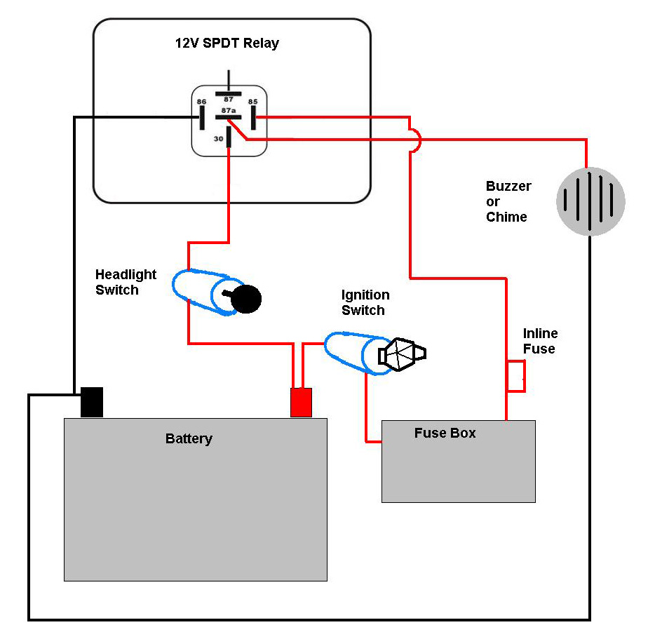 single pole switch wiring diagram basic light