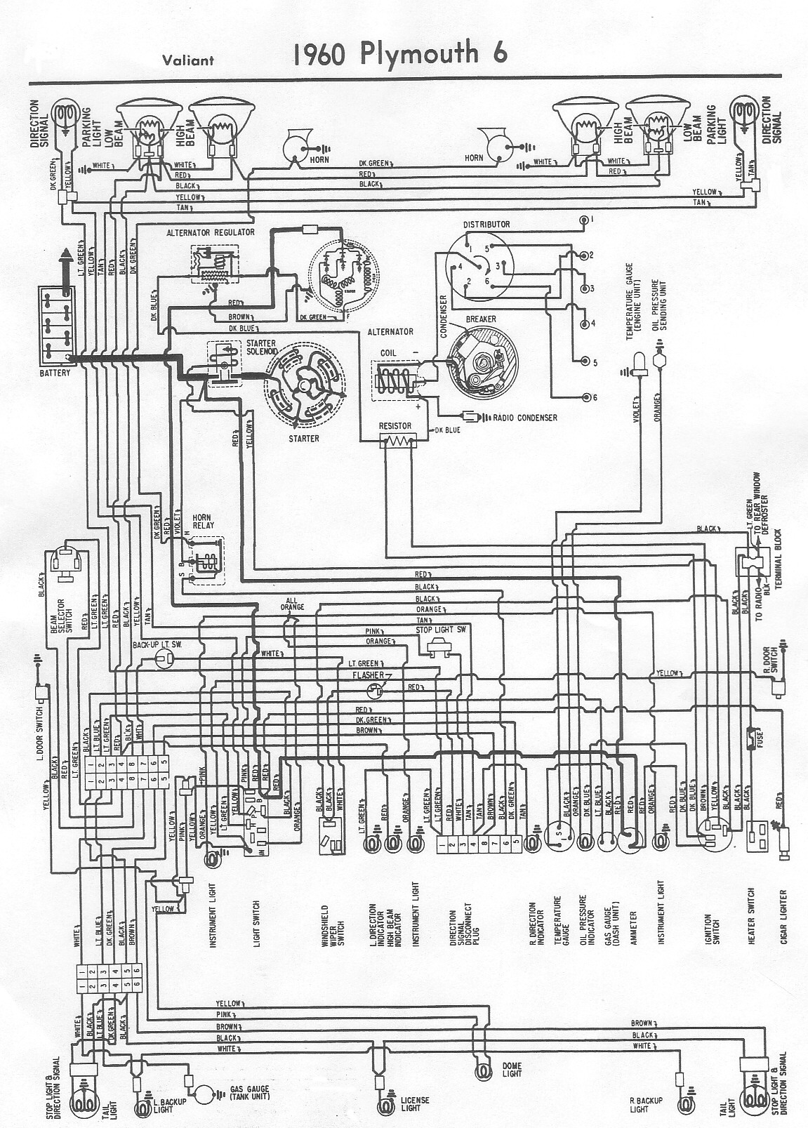 Wiring Diagrams 1960 Ford Fuel Gauge Diagram